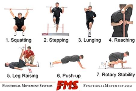 FMS szűrési módok